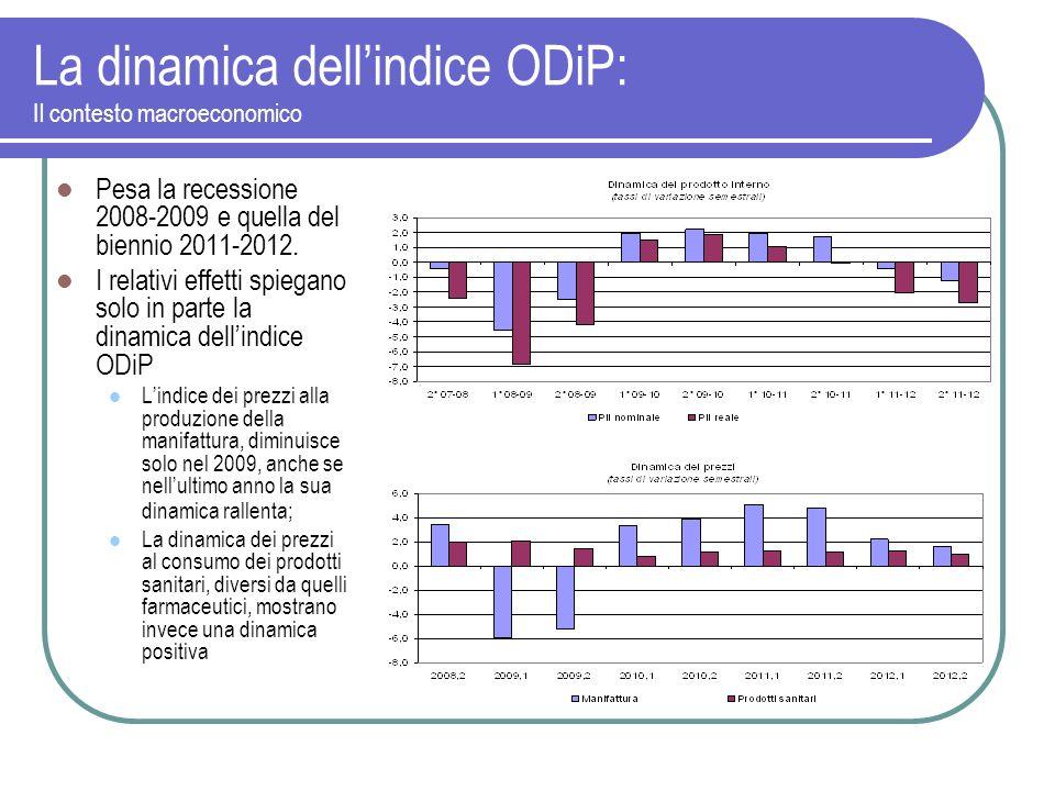 La dinamica dell'indice ODiP: Il contesto macroeconomico