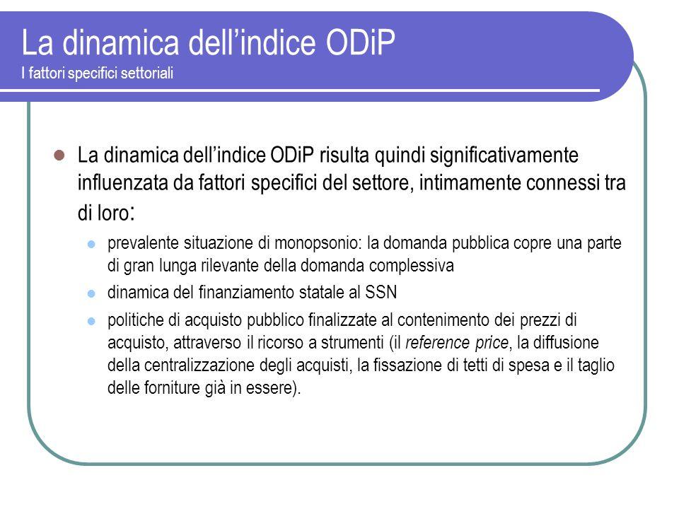 La dinamica dell'indice ODiP I fattori specifici settoriali
