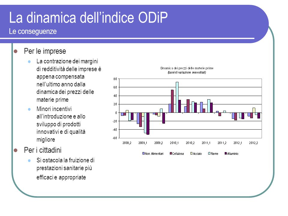 La dinamica dell'indice ODiP Le conseguenze