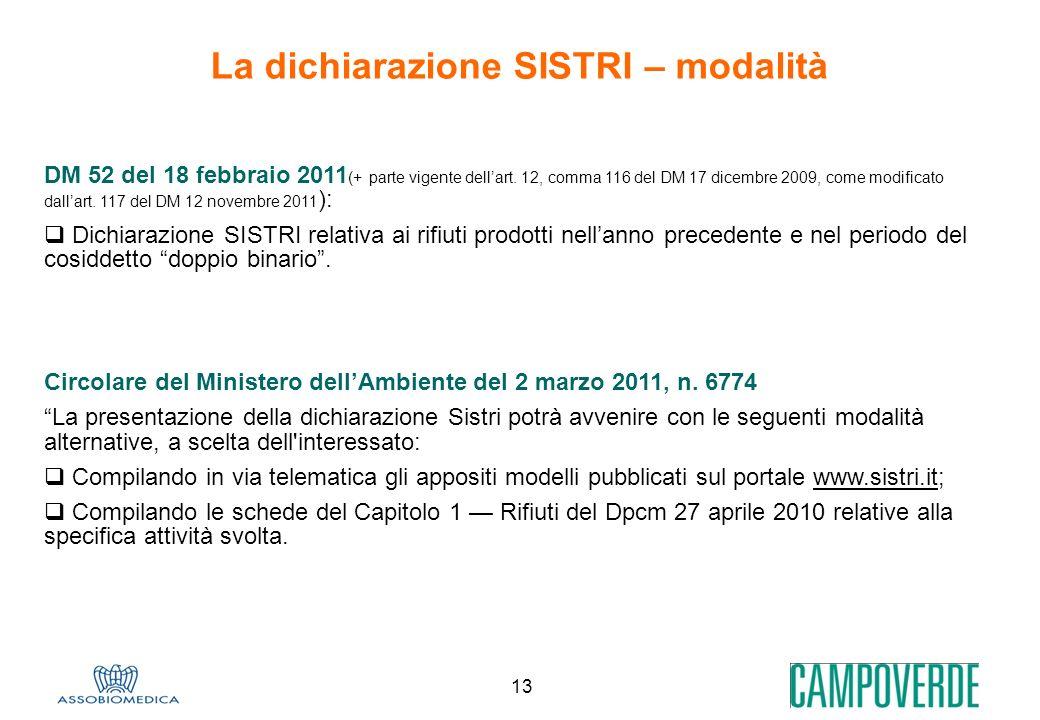 La dichiarazione SISTRI – modalità