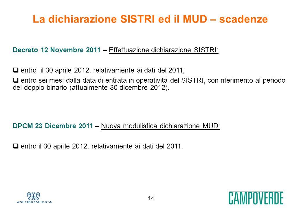 La dichiarazione SISTRI ed il MUD – scadenze