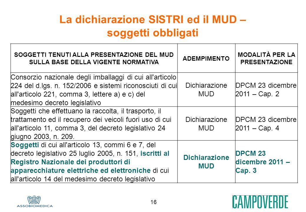 La dichiarazione SISTRI ed il MUD – soggetti obbligati