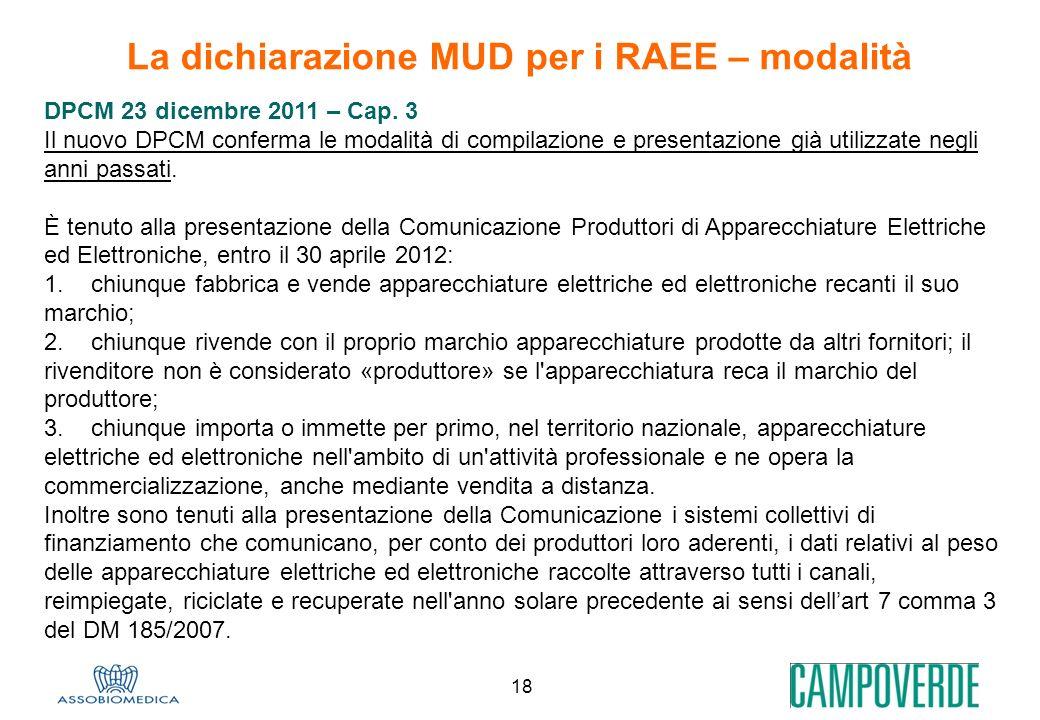 La dichiarazione MUD per i RAEE – modalità