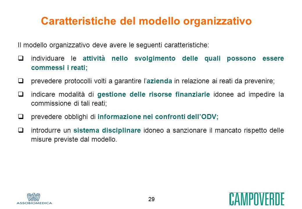 Caratteristiche del modello organizzativo