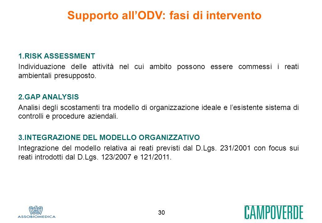 Supporto all'ODV: fasi di intervento