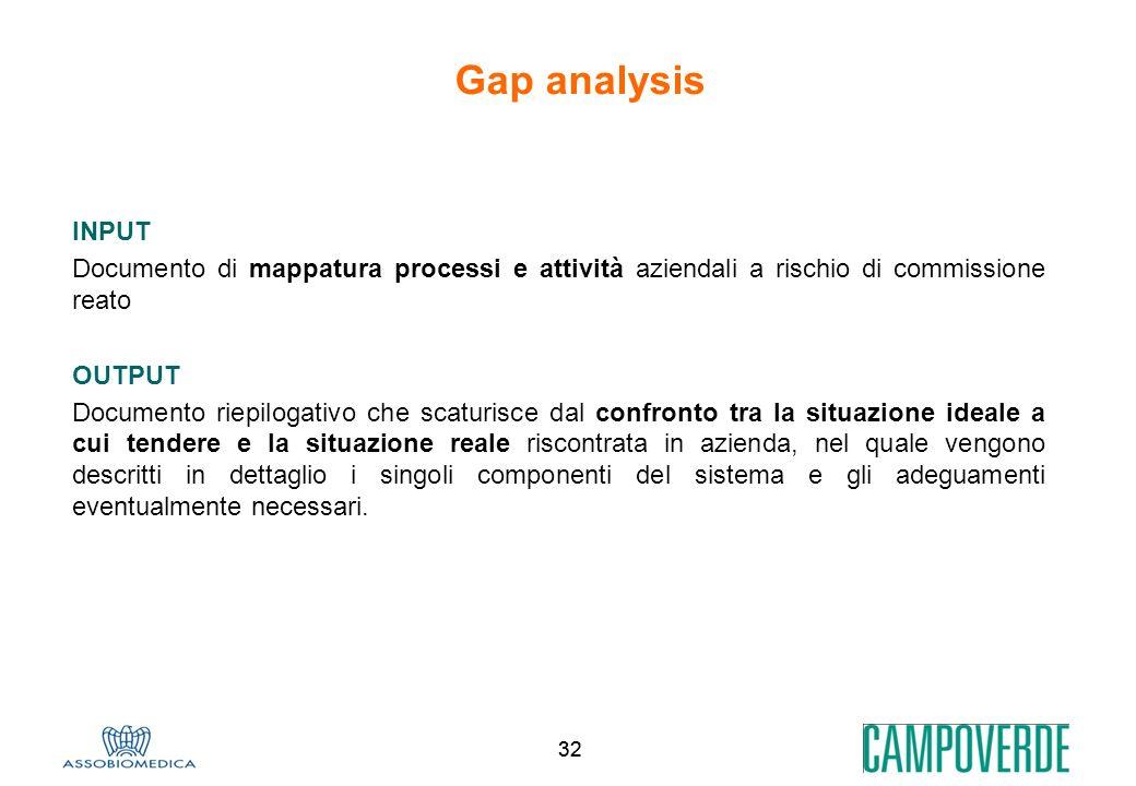 Gap analysis INPUT. Documento di mappatura processi e attività aziendali a rischio di commissione reato.
