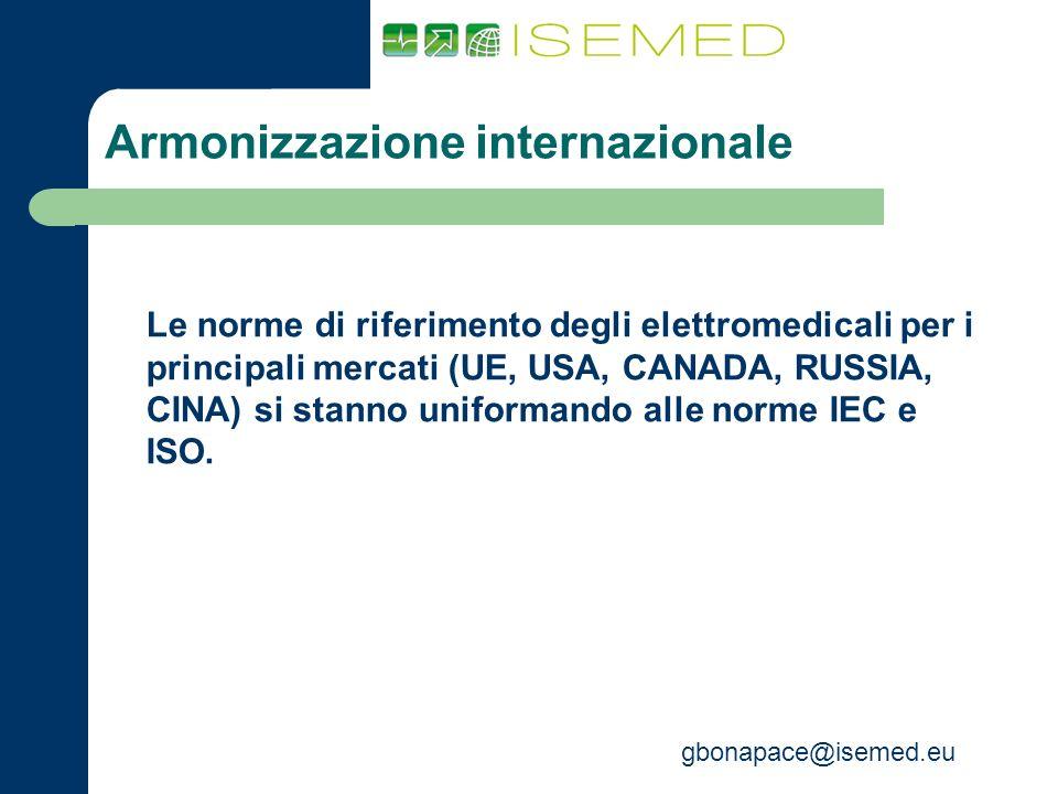 Armonizzazione internazionale