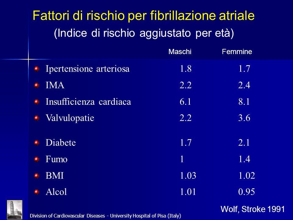 Fattori di rischio per fibrillazione atriale