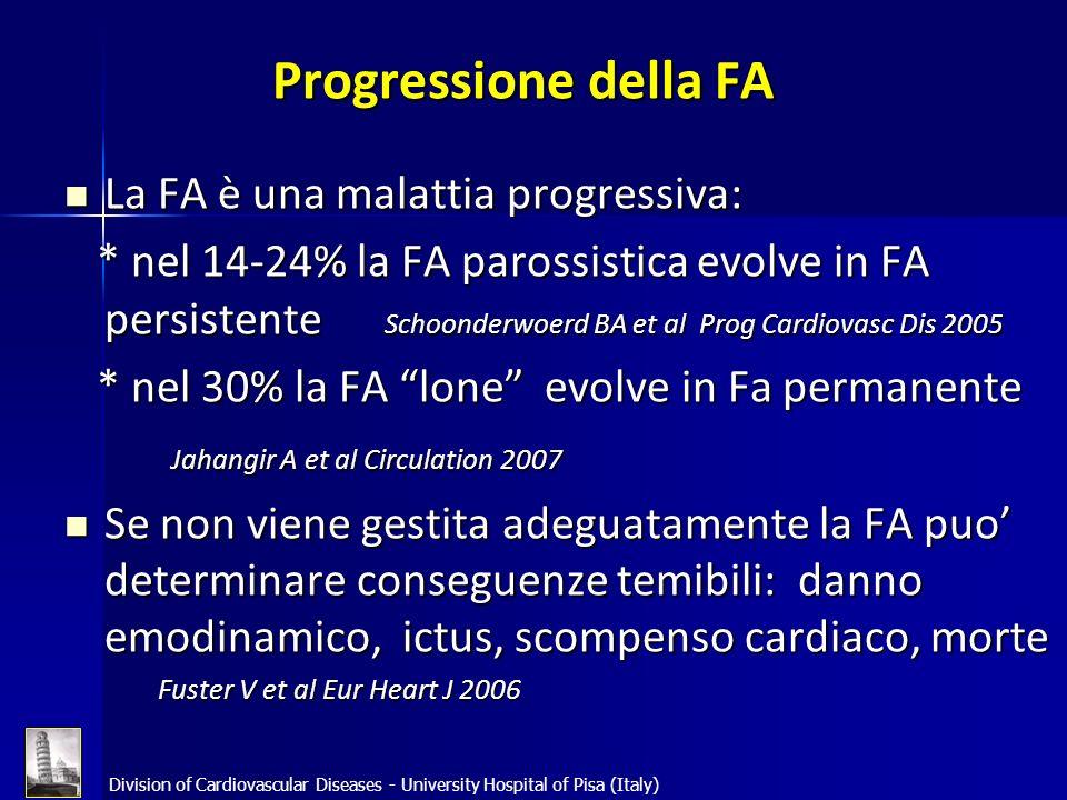 Progressione della FA La FA è una malattia progressiva: