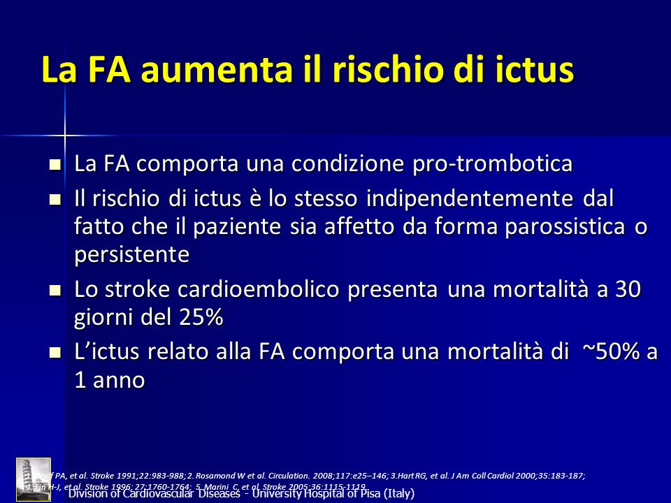 La FA aumenta il rischio di ictus