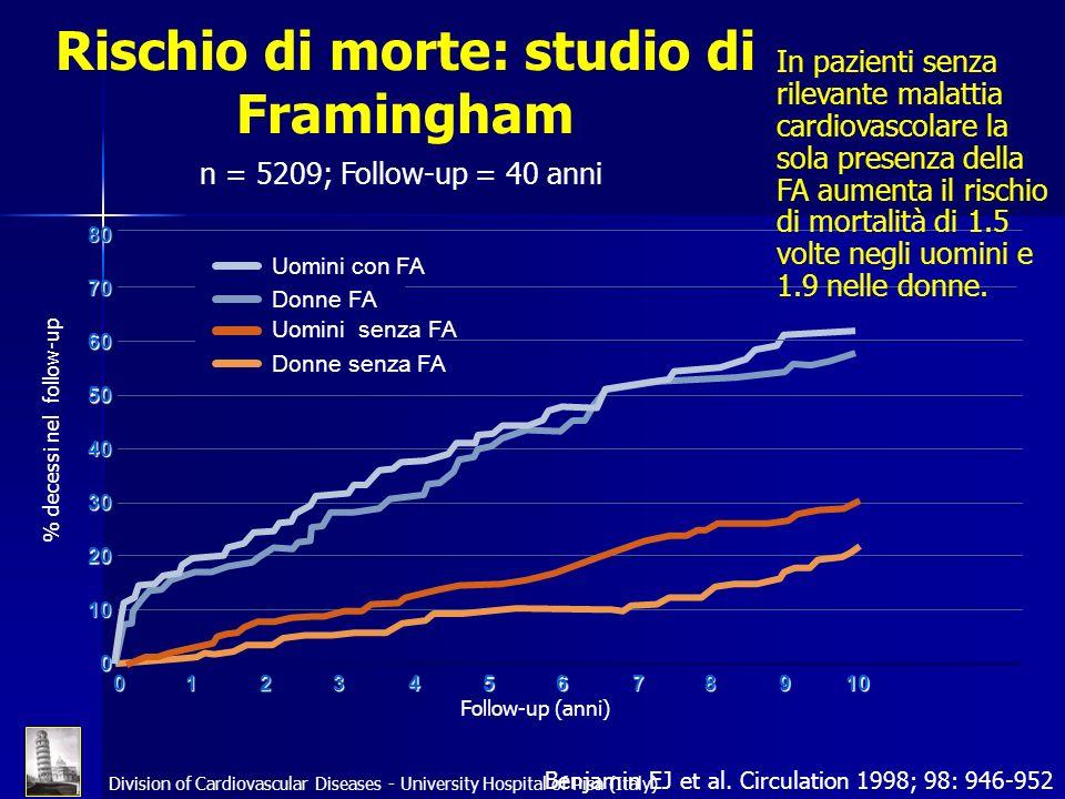 Rischio di morte: studio di Framingham
