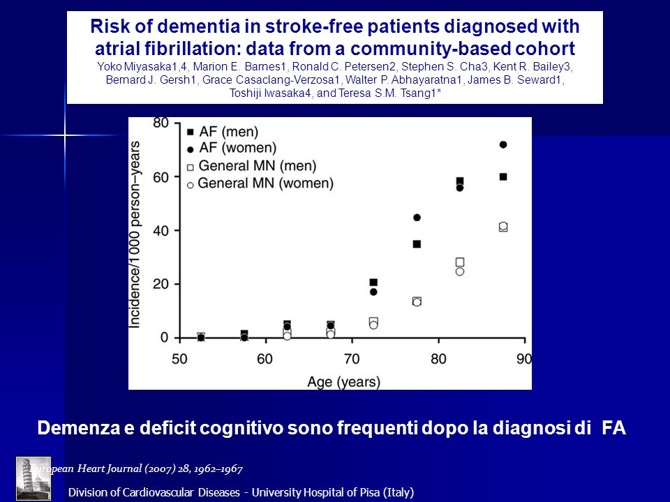 Risk of dementia in stroke-free patients diagnosed with