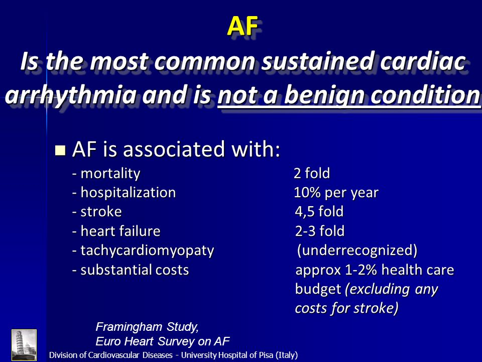 AF Is the most common sustained cardiac arrhythmia and is not a benign condition