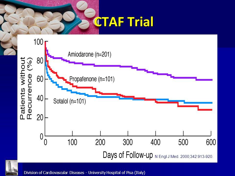 CTAF Trial N Engl J Med. 2000;342:913-920.