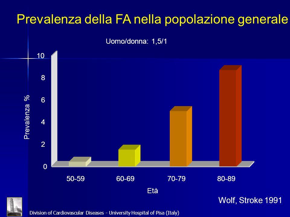 Prevalenza della FA nella popolazione generale