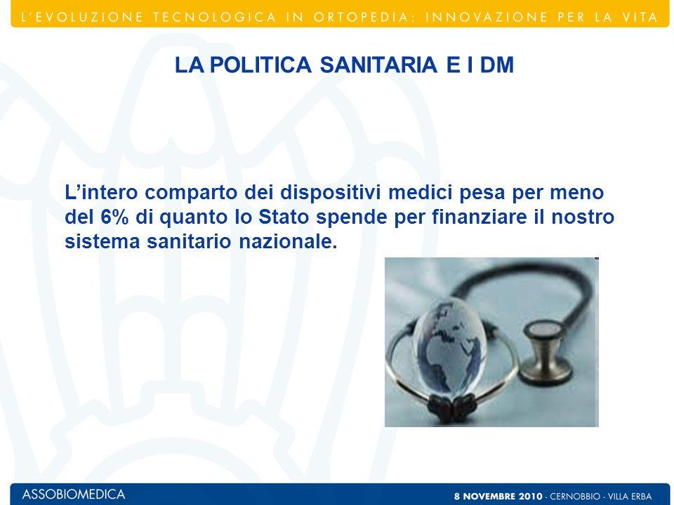 LA POLITICA SANITARIA E I DM