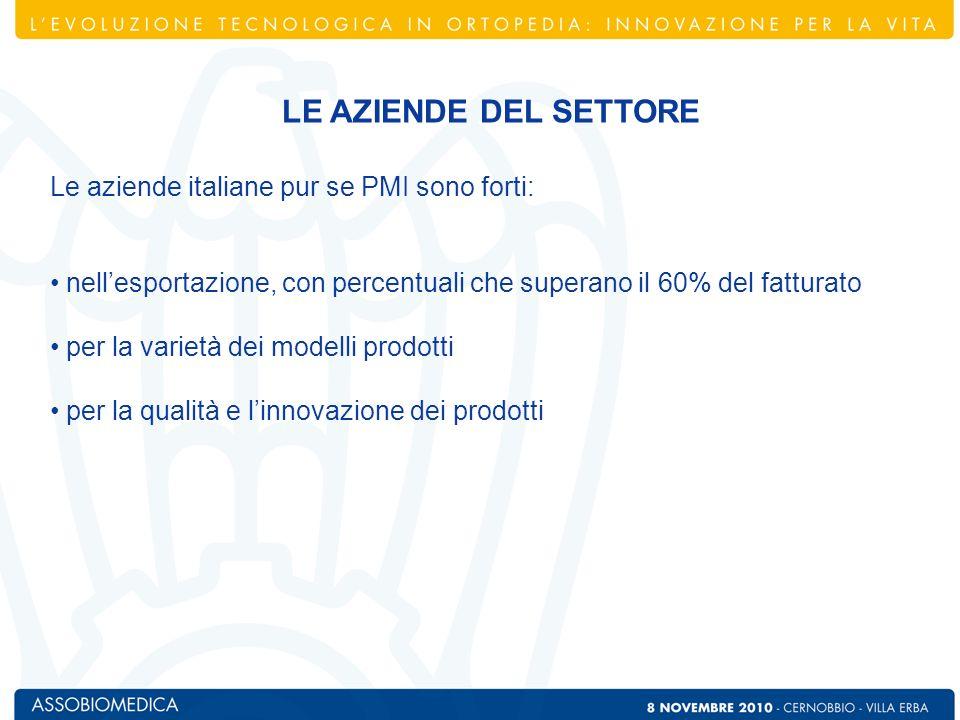 LE AZIENDE DEL SETTORE Le aziende italiane pur se PMI sono forti:
