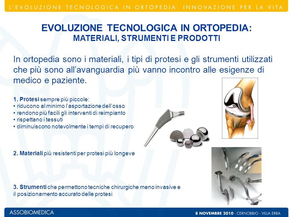 EVOLUZIONE TECNOLOGICA IN ORTOPEDIA: MATERIALI, STRUMENTI E PRODOTTI