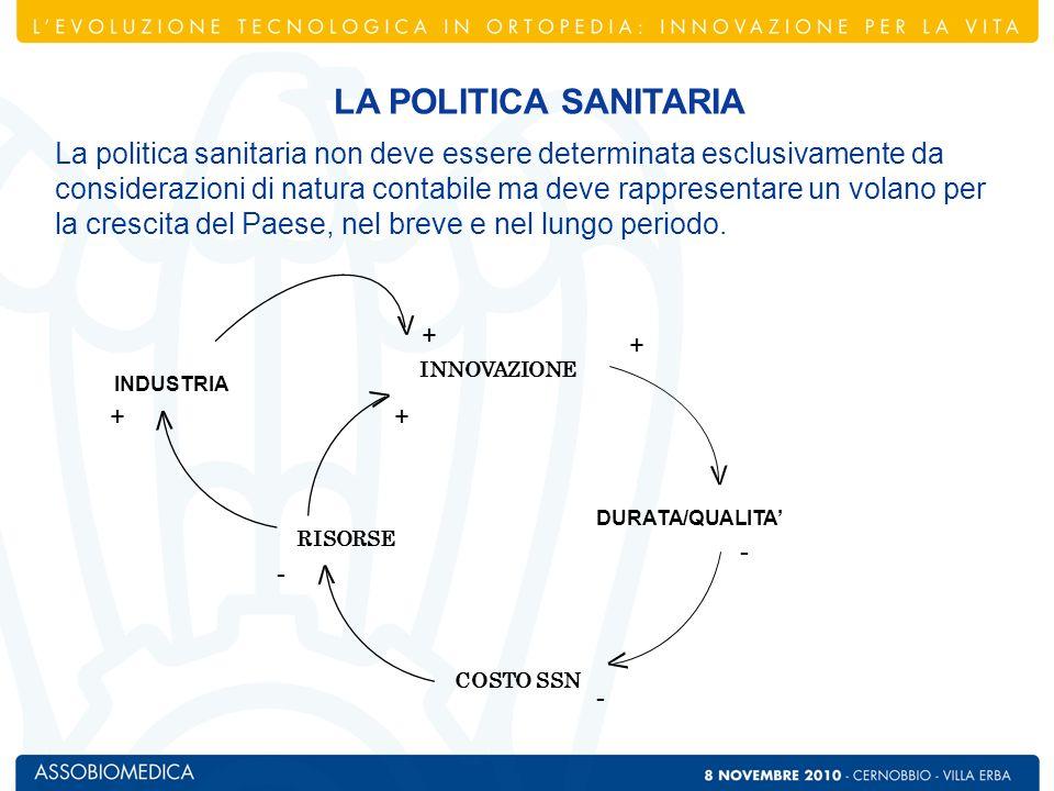 LA POLITICA SANITARIA