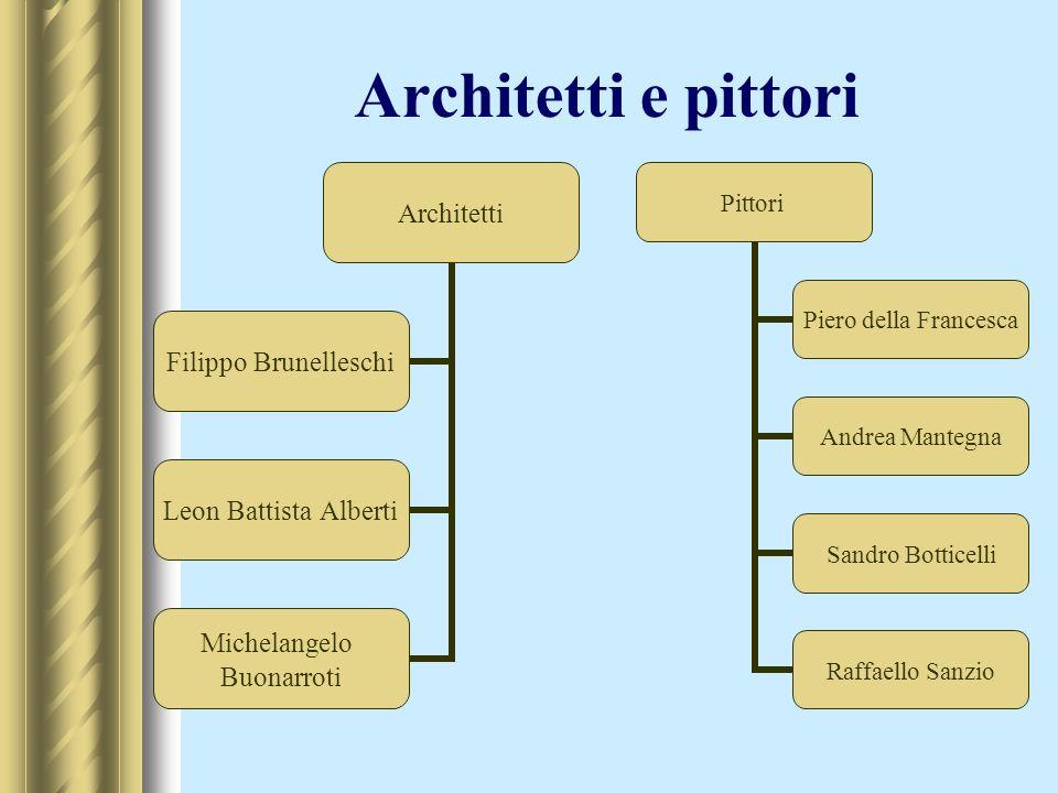 Architetti e pittori