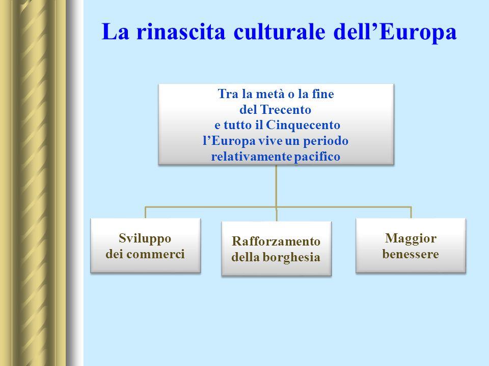 La rinascita culturale dell'Europa