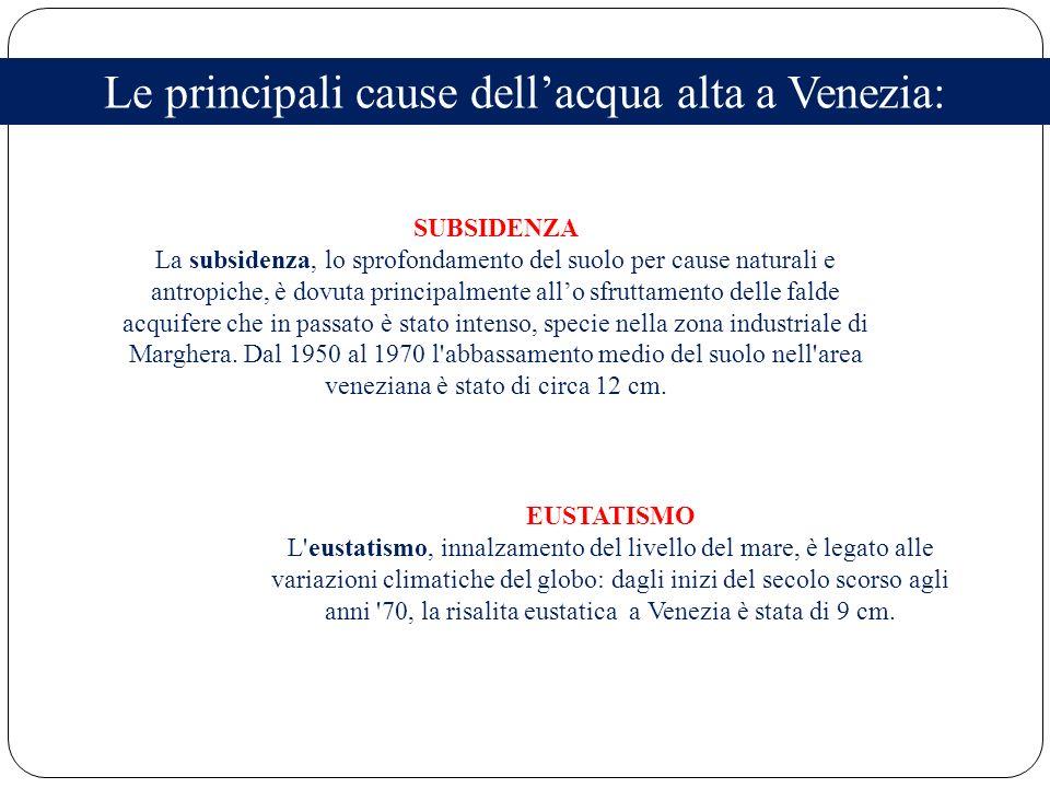 Le principali cause dell'acqua alta a Venezia: