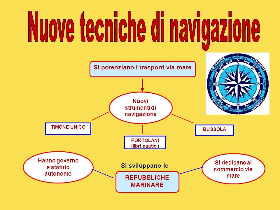 Nuove tecniche di navigazione