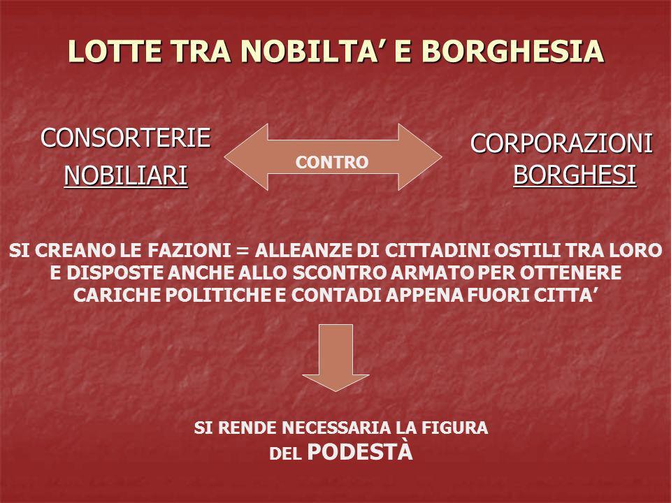 LOTTE TRA NOBILTA' E BORGHESIA
