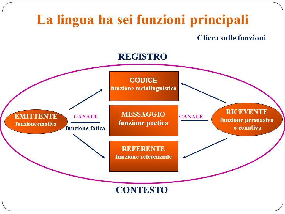 La lingua ha sei funzioni principali