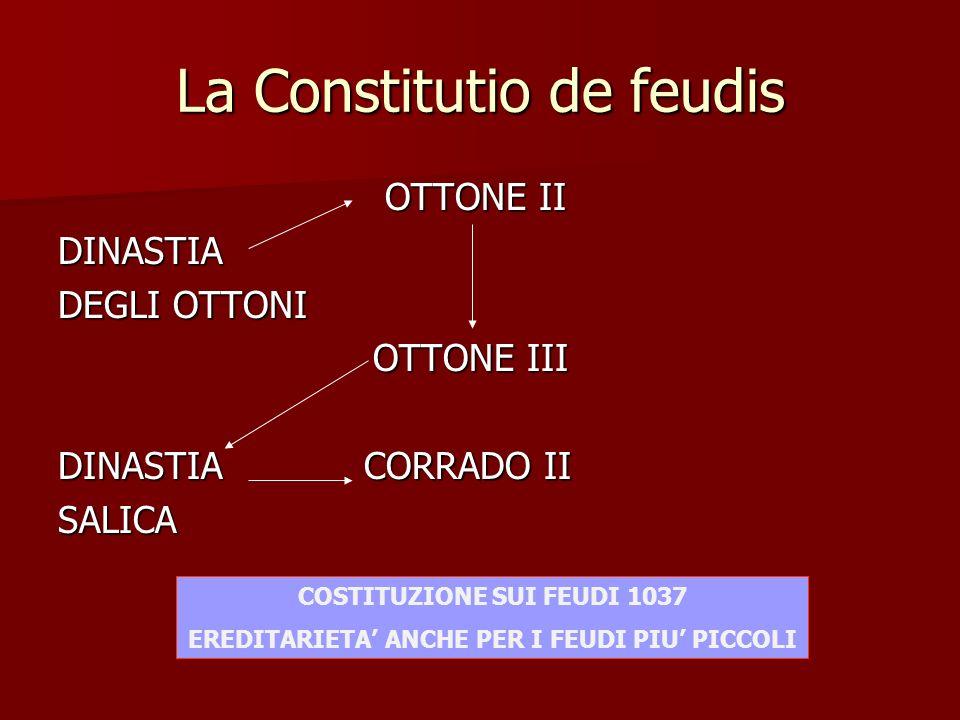 La Constitutio de feudis