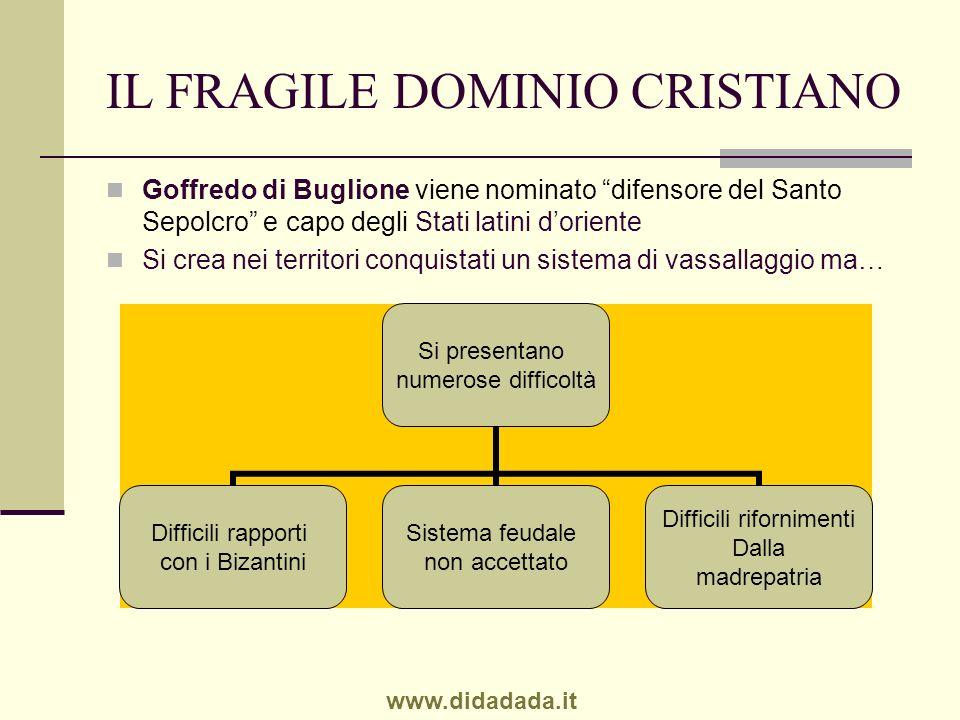 IL FRAGILE DOMINIO CRISTIANO
