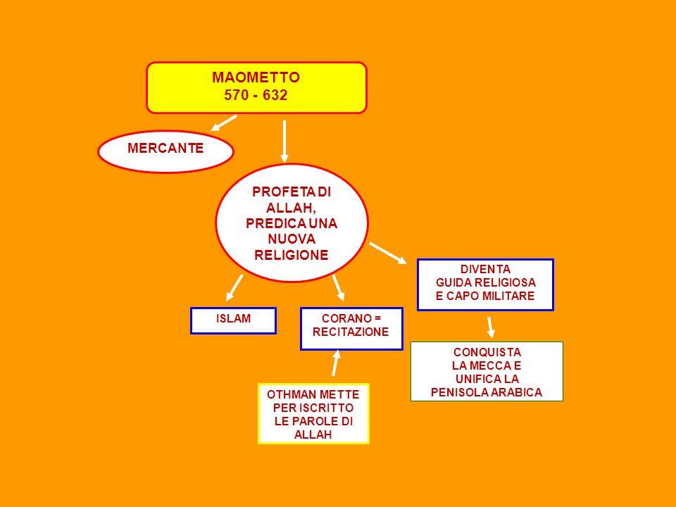 MAOMETTO 570 - 632 MERCANTE PROFETA DI ALLAH,