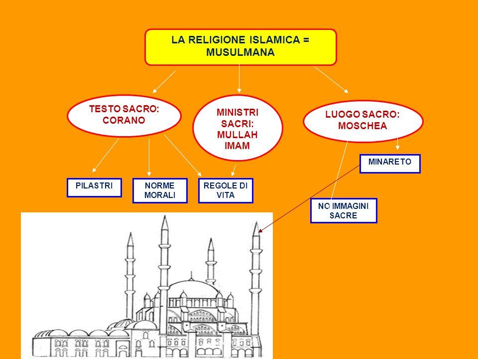 LA RELIGIONE ISLAMICA = MUSULMANA MINISTRI SACRI: MULLAH IMAM