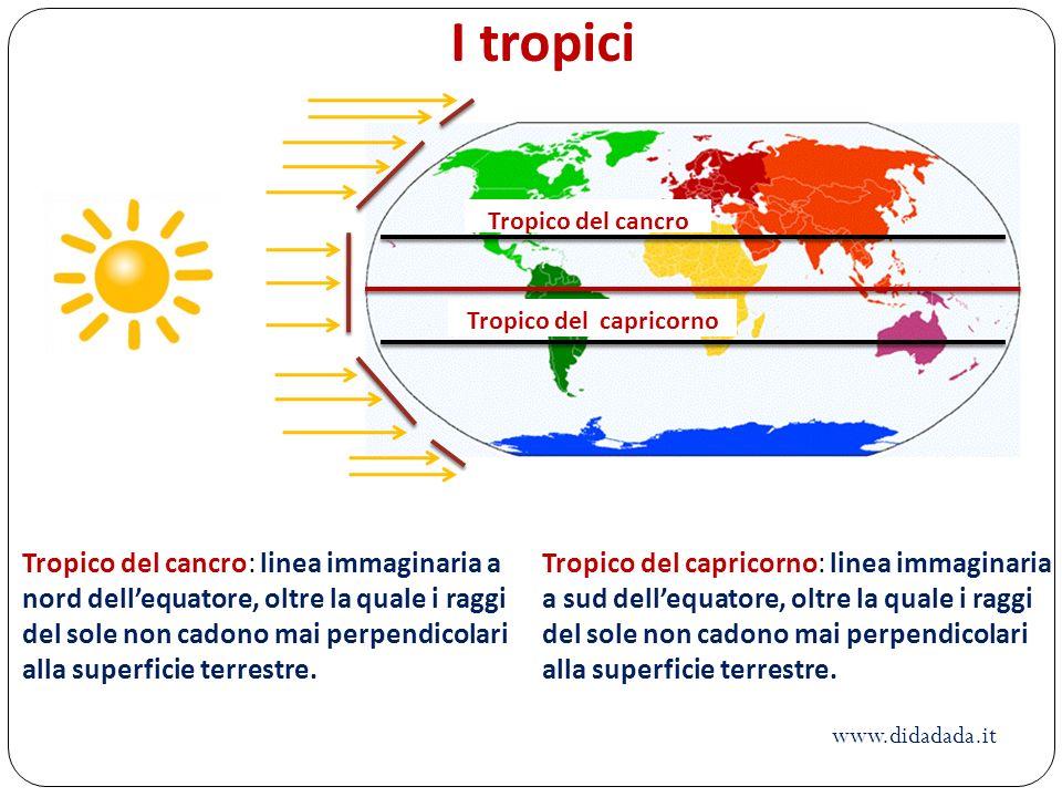 Tropico del capricorno