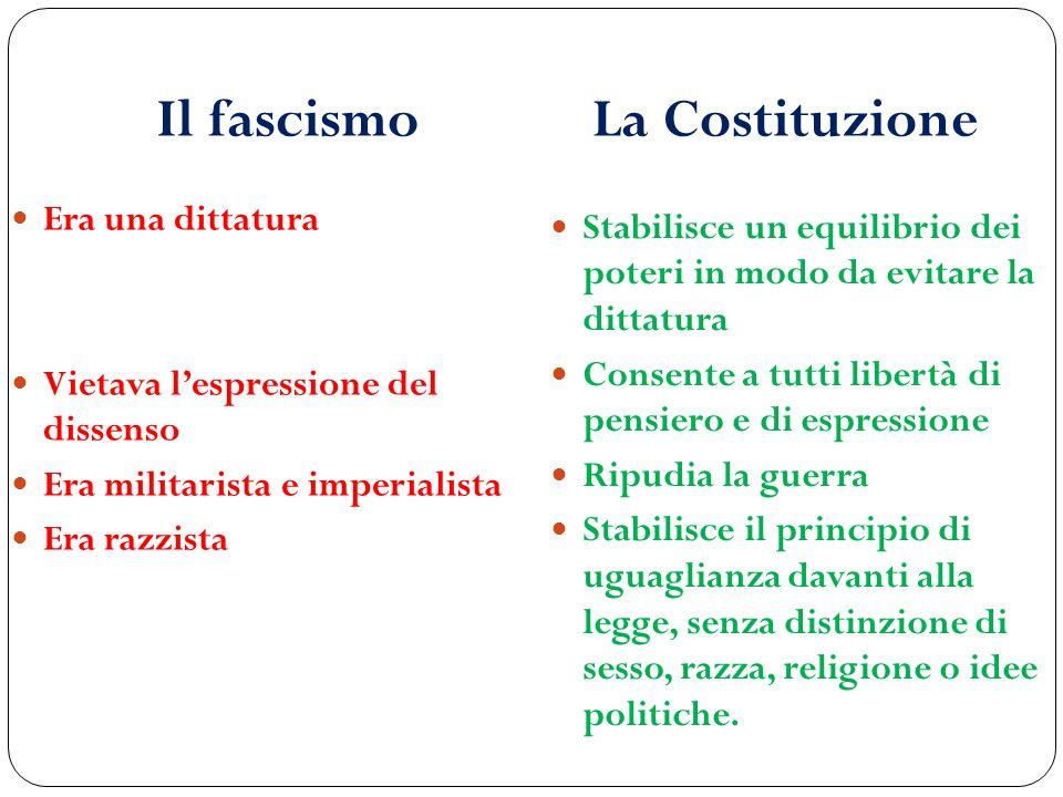 Il fascismo La Costituzione Era una dittatura