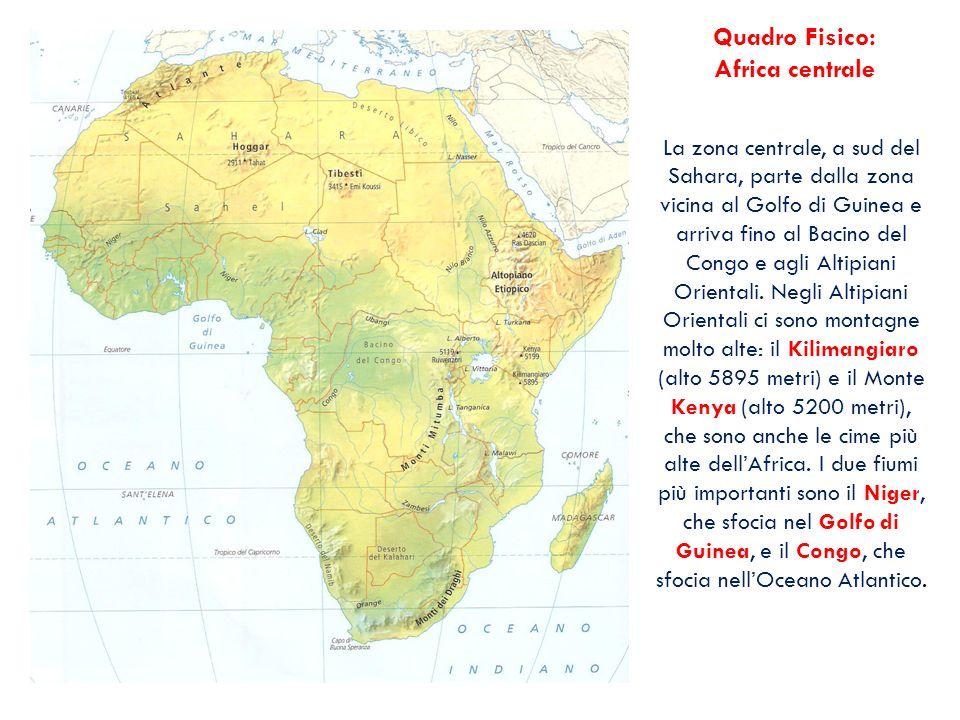 Quadro Fisico: Africa centrale