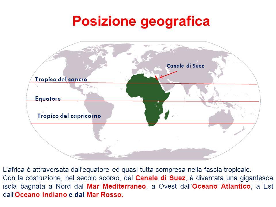 Posizione geografica Tropico del cancro Equatore