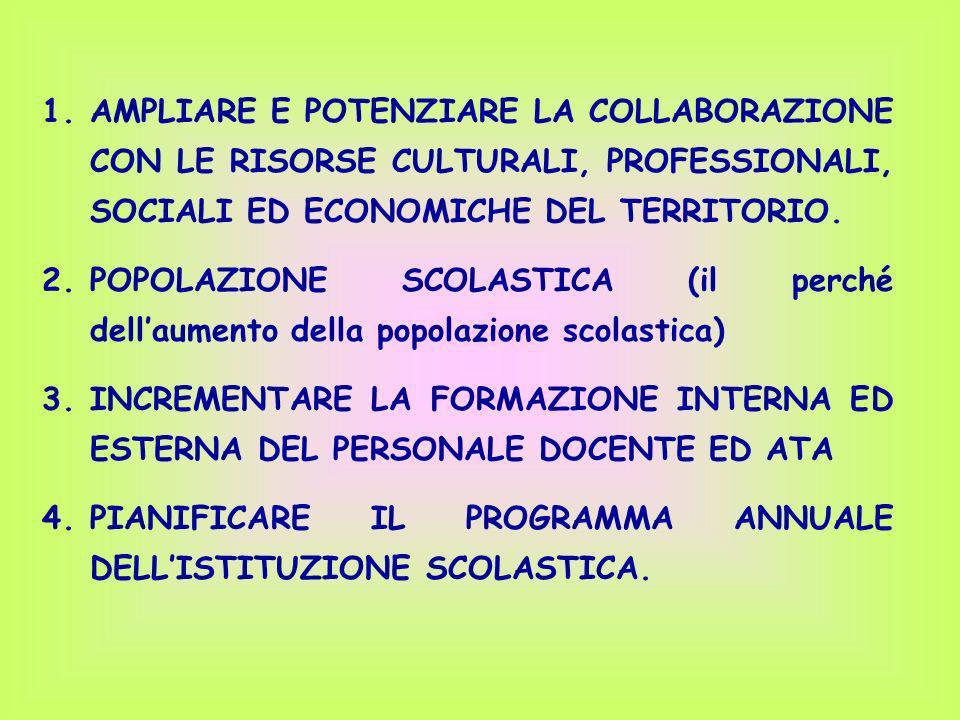 AMPLIARE E POTENZIARE LA COLLABORAZIONE CON LE RISORSE CULTURALI, PROFESSIONALI, SOCIALI ED ECONOMICHE DEL TERRITORIO.