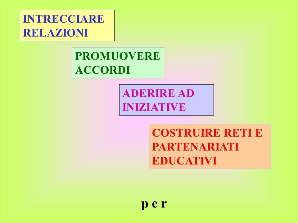 p e r INTRECCIARE RELAZIONI PROMUOVERE ACCORDI ADERIRE AD INIZIATIVE