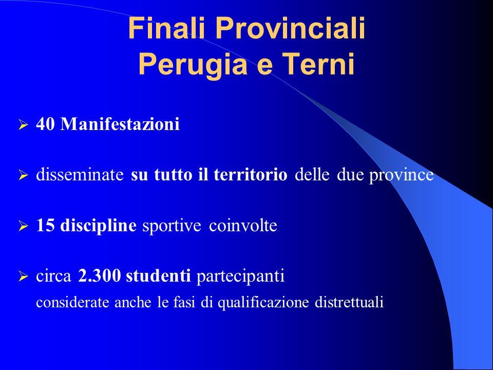 Finali Provinciali Perugia e Terni