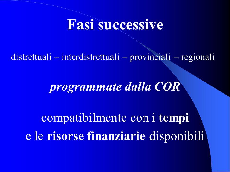 Fasi successive programmate dalla COR compatibilmente con i tempi