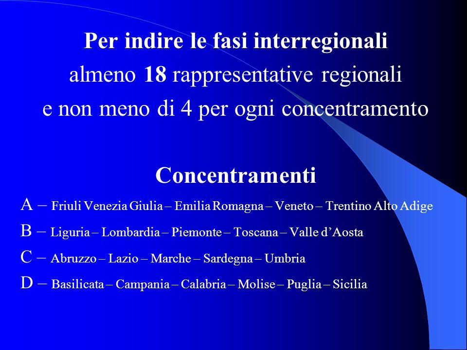 Per indire le fasi interregionali