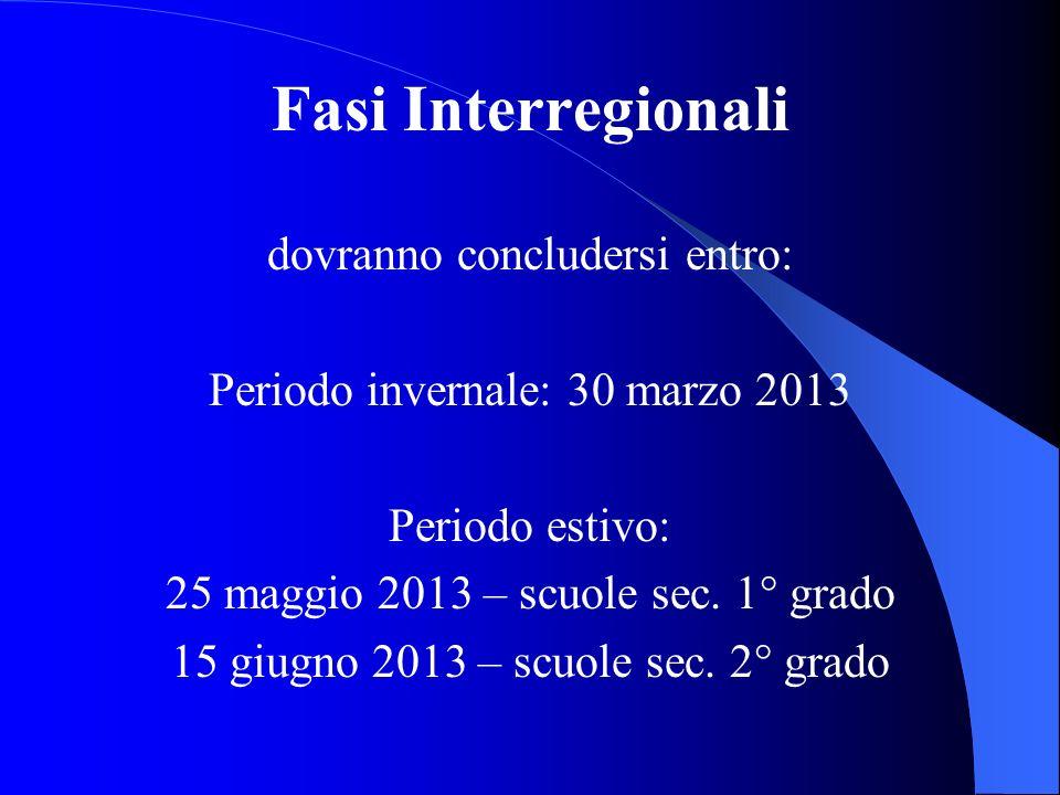 Fasi Interregionali dovranno concludersi entro: