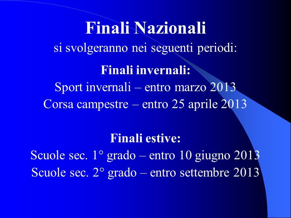 Finali Nazionali si svolgeranno nei seguenti periodi: