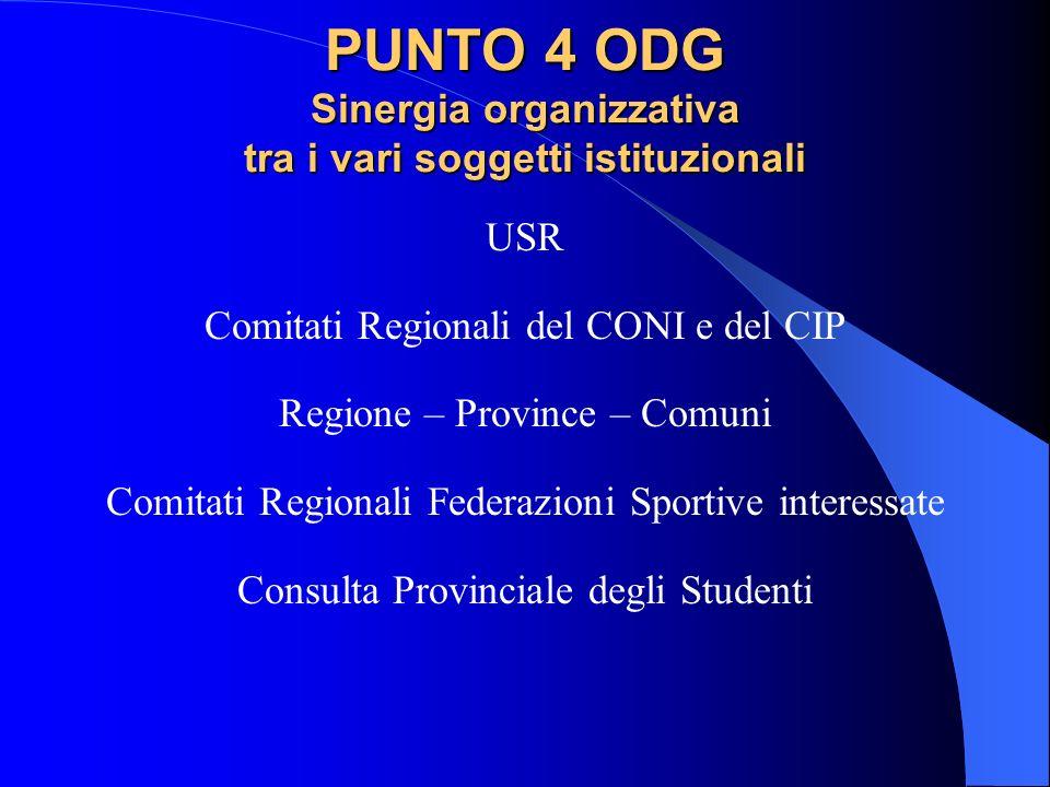PUNTO 4 ODG Sinergia organizzativa tra i vari soggetti istituzionali