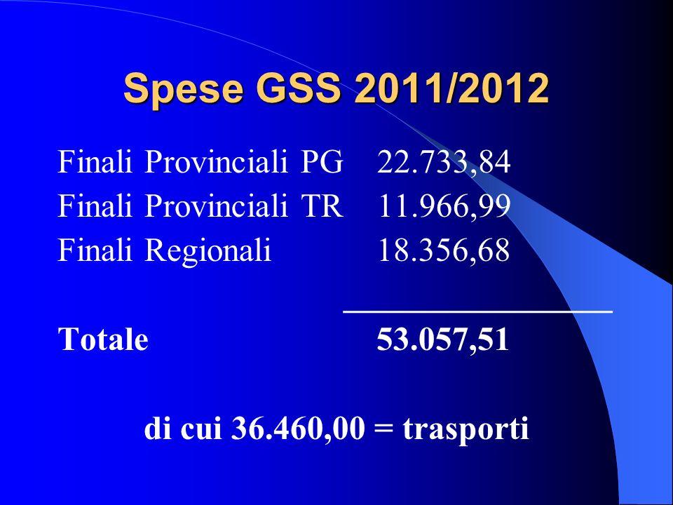 Spese GSS 2011/2012 Finali Provinciali PG 22.733,84