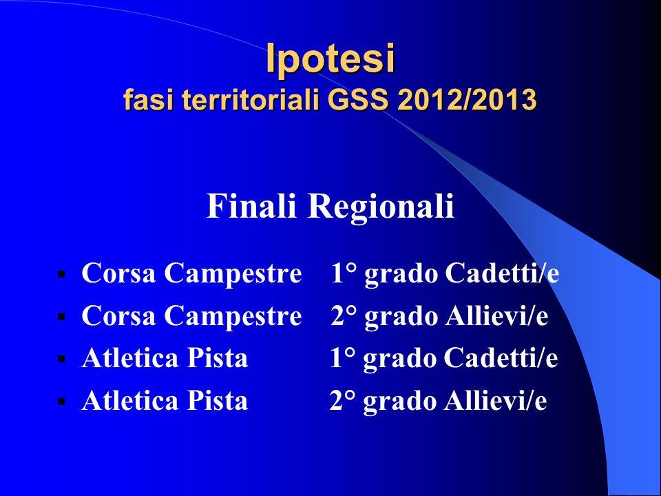 Ipotesi fasi territoriali GSS 2012/2013