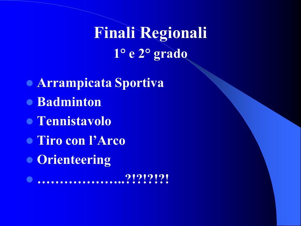 Finali Regionali 1° e 2° grado Arrampicata Sportiva Badminton