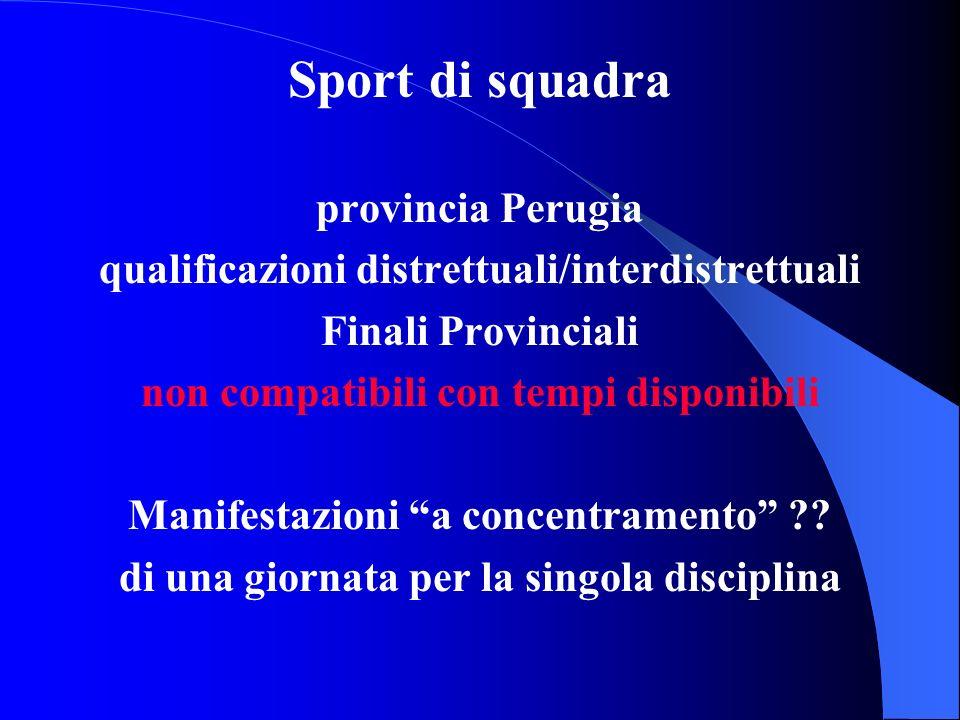 Sport di squadra provincia Perugia