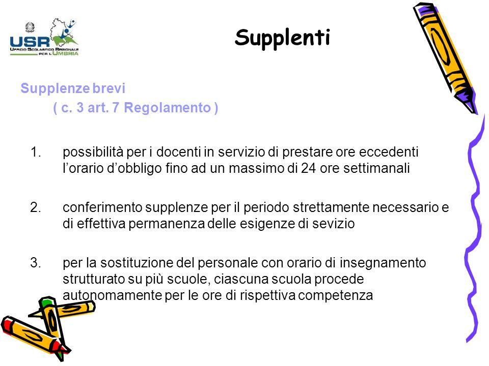 Supplenti Supplenze brevi ( c. 3 art. 7 Regolamento )